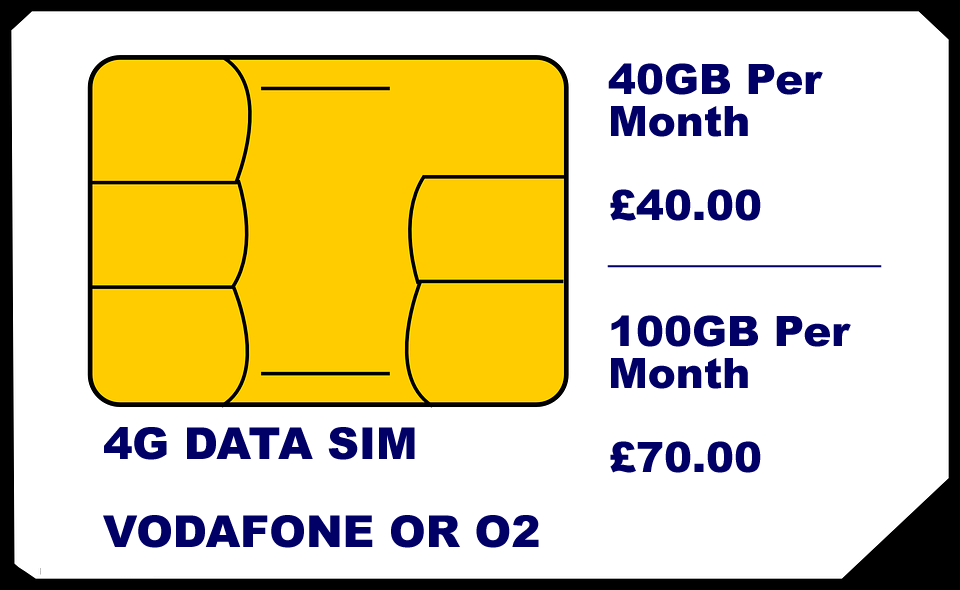 100GB 4G Data SIM
